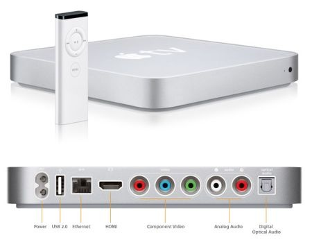 how to hook up apple tv to active monitors gearslutz pro audio community. Black Bedroom Furniture Sets. Home Design Ideas